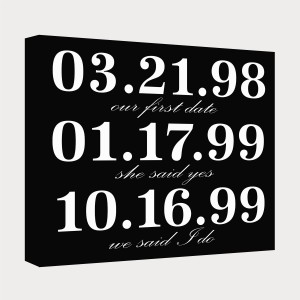 Important Dates - 20x20 Canvas (Actual 23x23) - Black